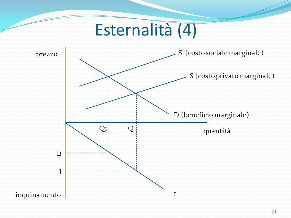 Esternalità (4) prezzo S' (costo sociale marginale)