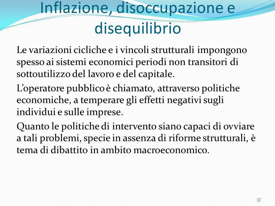Inflazione, disoccupazione e disequilibrio