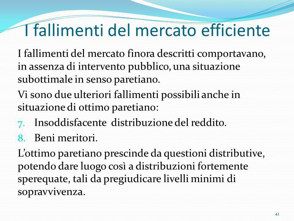 I fallimenti del mercato efficiente