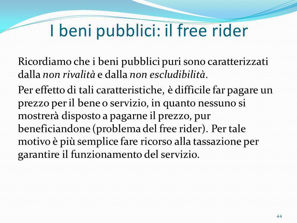 I beni pubblici: il free rider