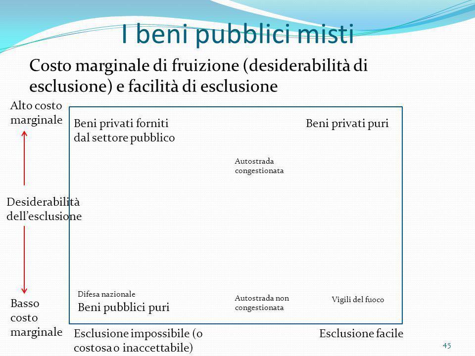 I beni pubblici misti Costo marginale di fruizione (desiderabilità di esclusione) e facilità di esclusione.