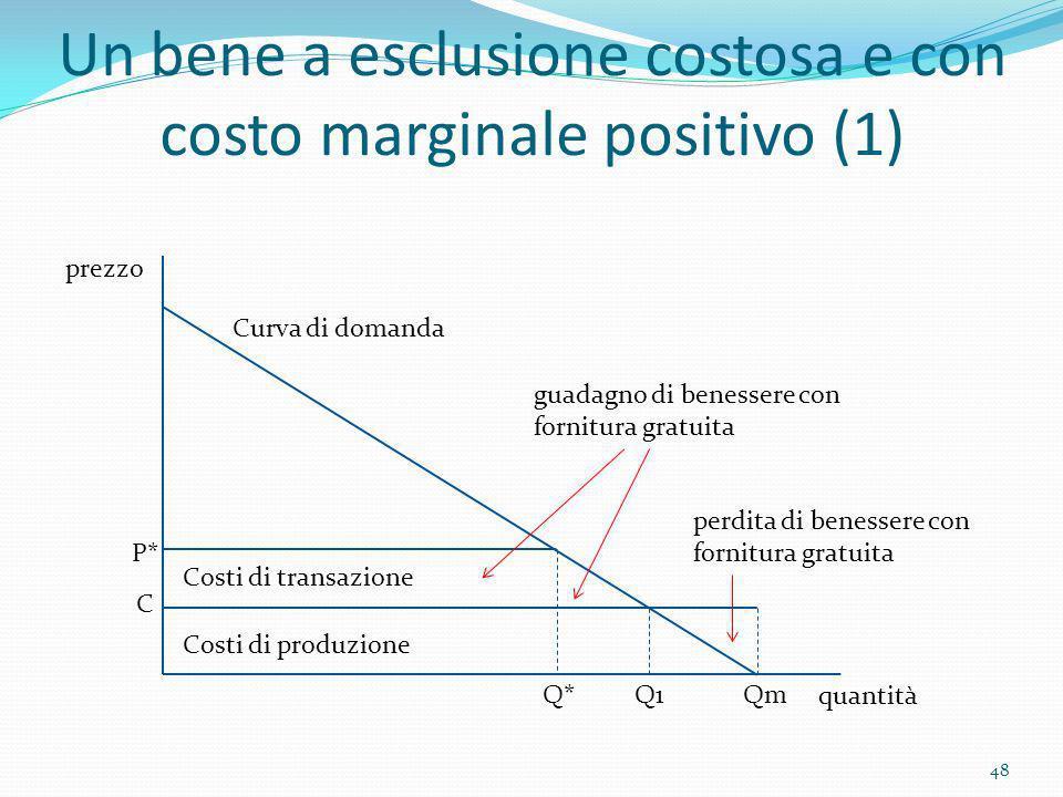 Un bene a esclusione costosa e con costo marginale positivo (1)