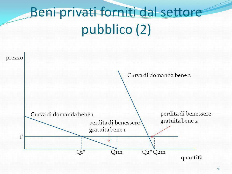 Beni privati forniti dal settore pubblico (2)