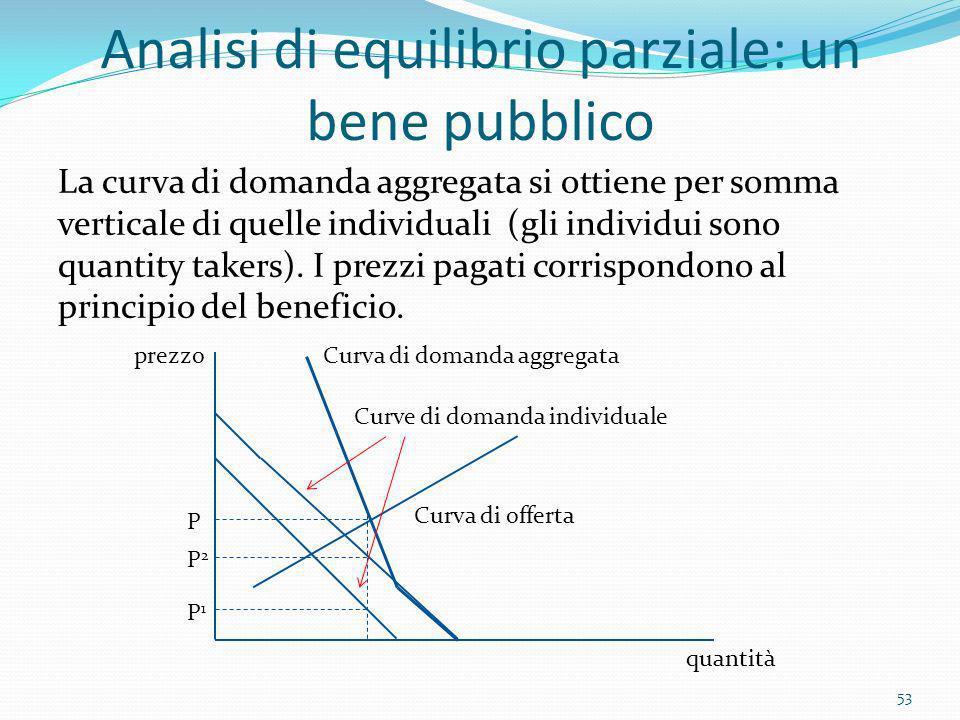 Analisi di equilibrio parziale: un bene pubblico