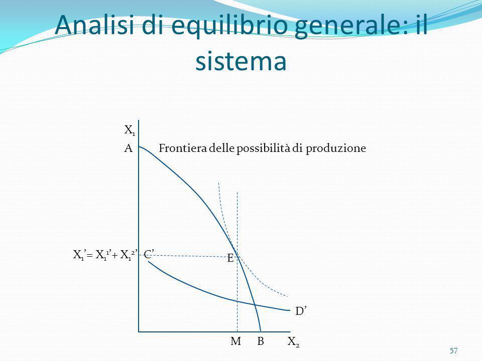 Analisi di equilibrio generale: il sistema