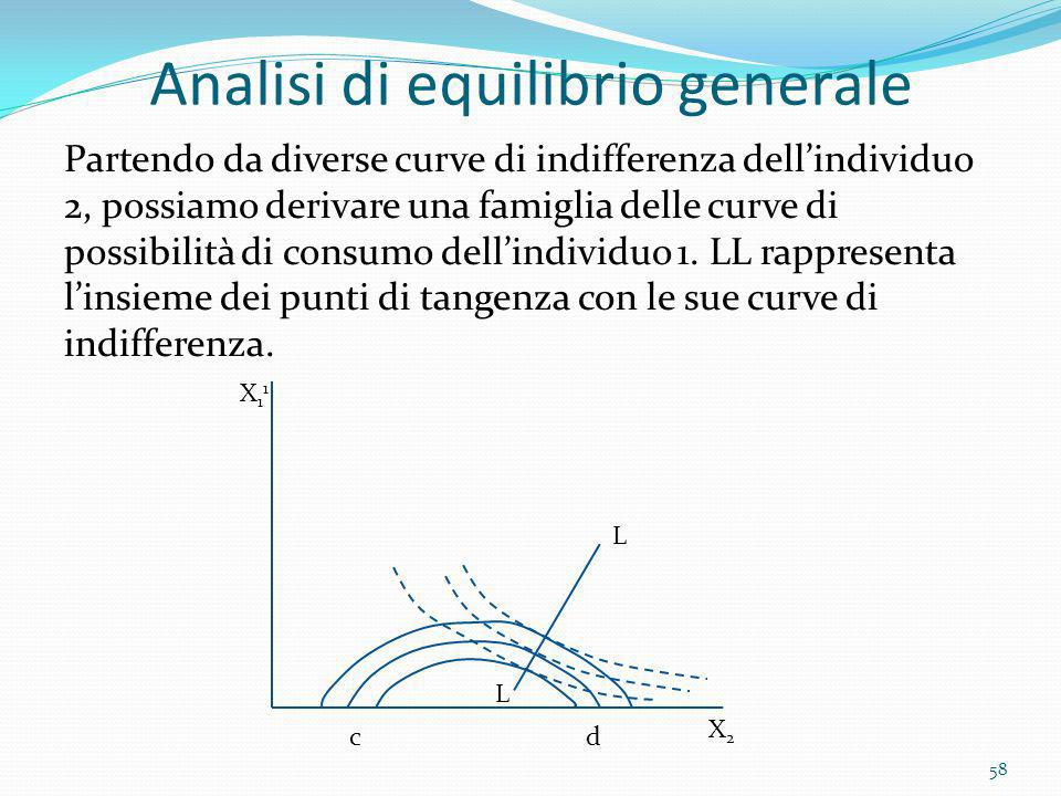 Analisi di equilibrio generale
