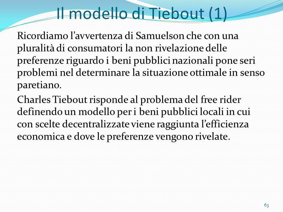 Il modello di Tiebout (1)