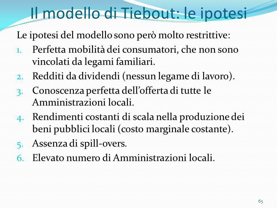 Il modello di Tiebout: le ipotesi
