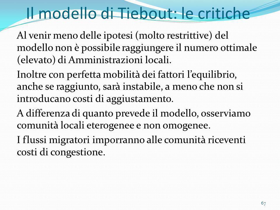 Il modello di Tiebout: le critiche