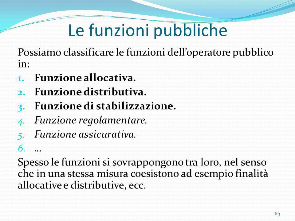 Le funzioni pubbliche Possiamo classificare le funzioni dell'operatore pubblico in: Funzione allocativa.