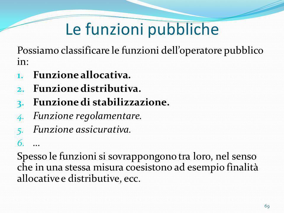 Le funzioni pubblichePossiamo classificare le funzioni dell'operatore pubblico in: Funzione allocativa.