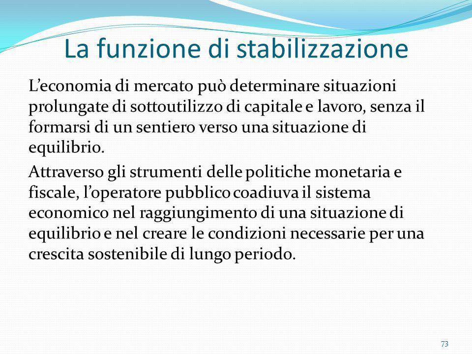 La funzione di stabilizzazione