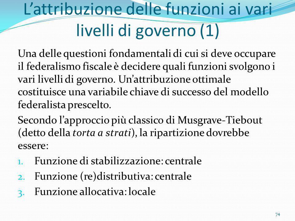 L'attribuzione delle funzioni ai vari livelli di governo (1)