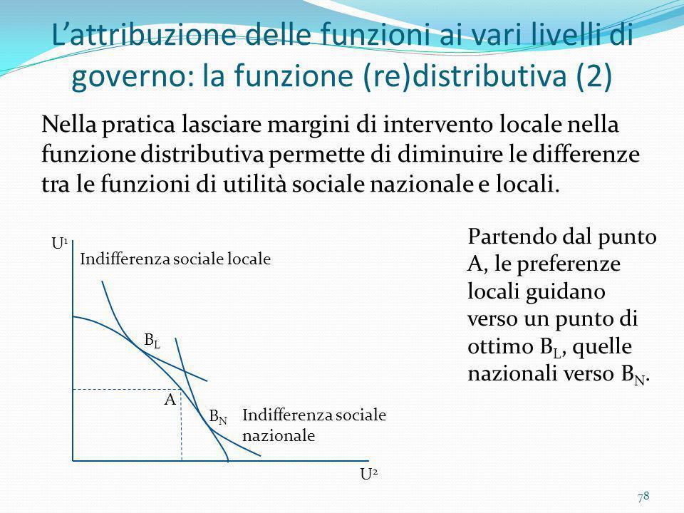 L'attribuzione delle funzioni ai vari livelli di governo: la funzione (re)distributiva (2)