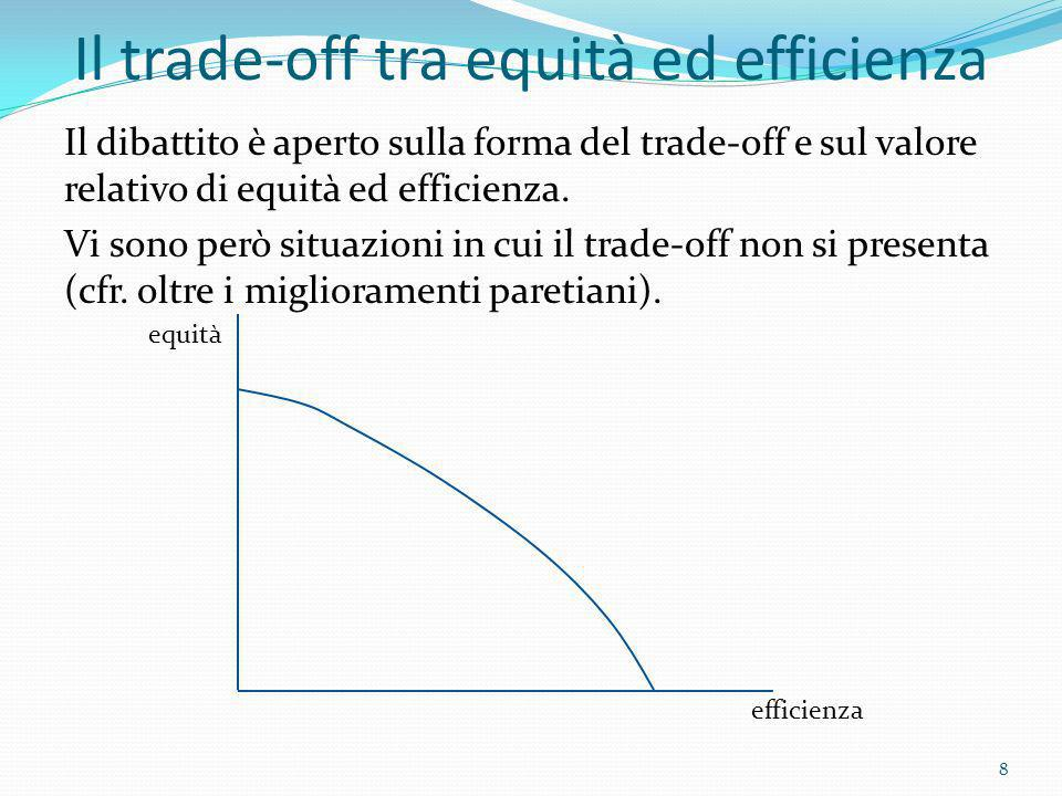 Il trade-off tra equità ed efficienza