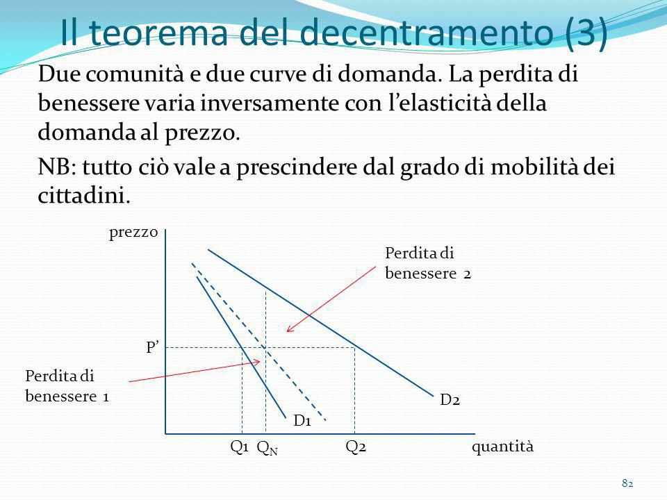 Il teorema del decentramento (3)
