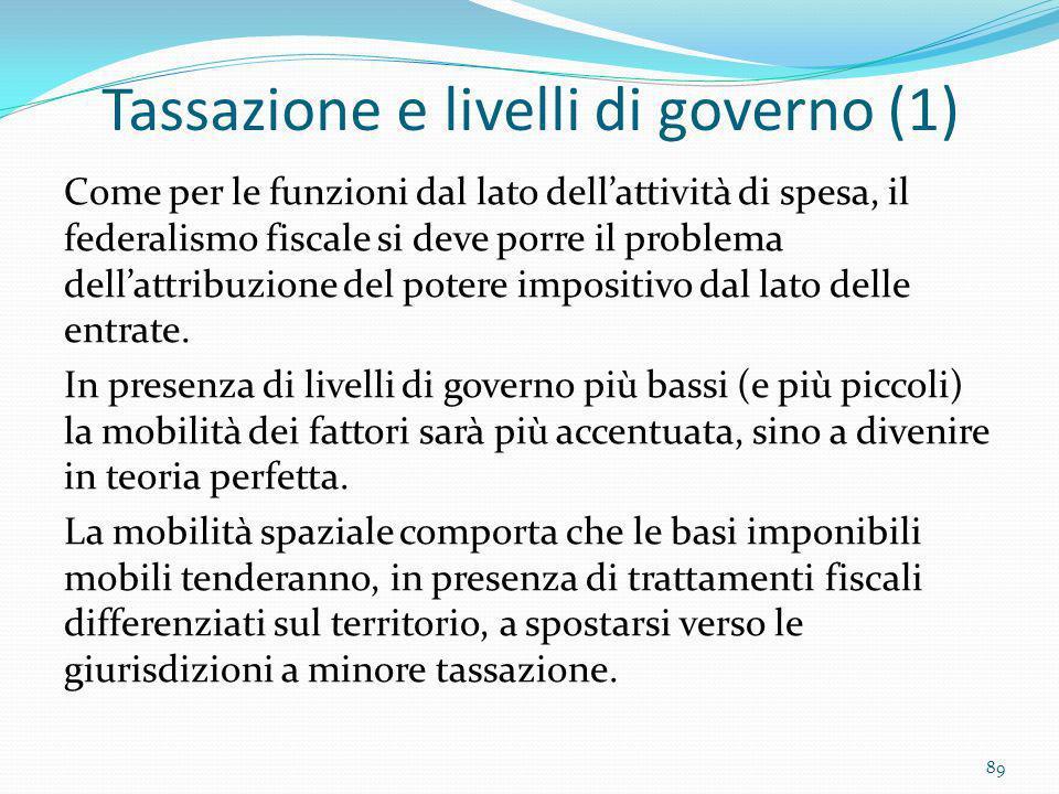 Tassazione e livelli di governo (1)
