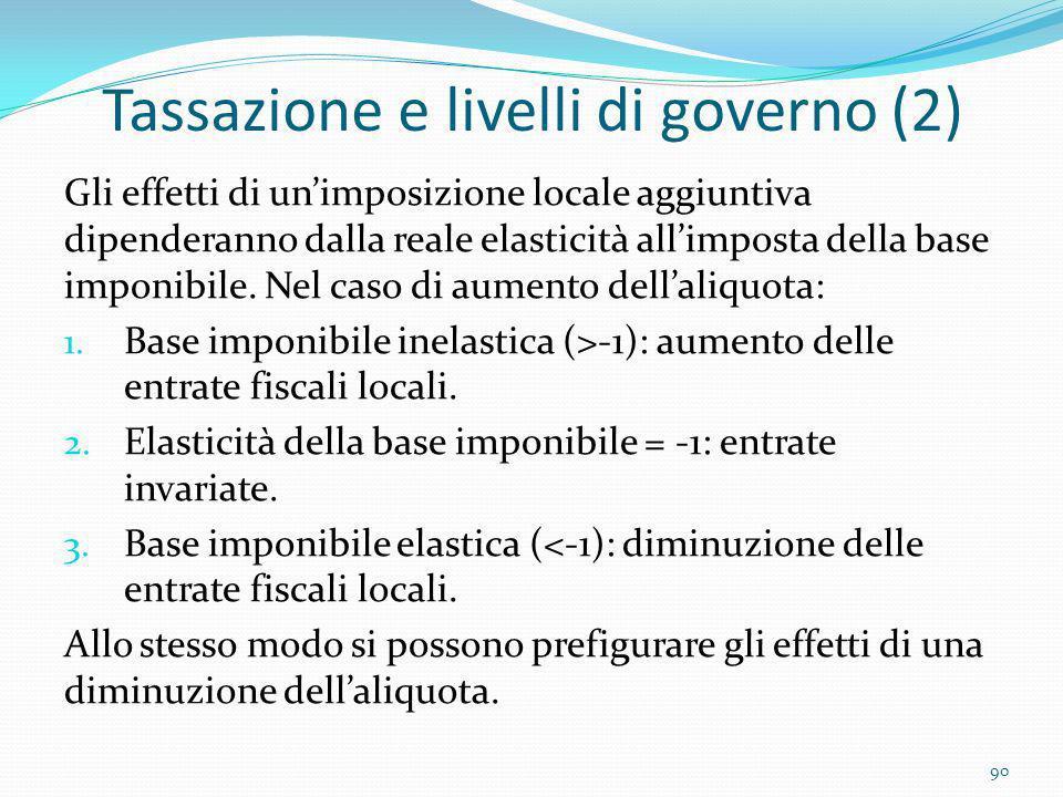 Tassazione e livelli di governo (2)