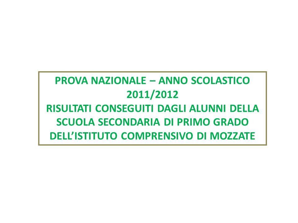 PROVA NAZIONALE – ANNO SCOLASTICO 2011/2012