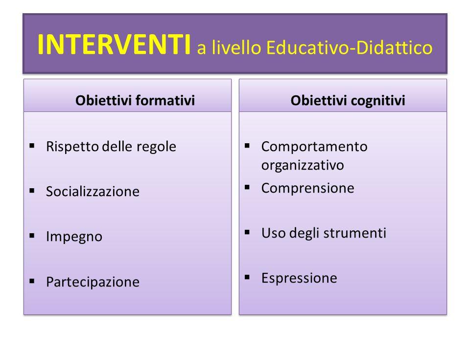INTERVENTI a livello Educativo-Didattico