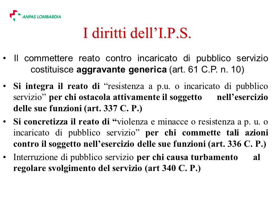 I diritti dell'I.P.S.