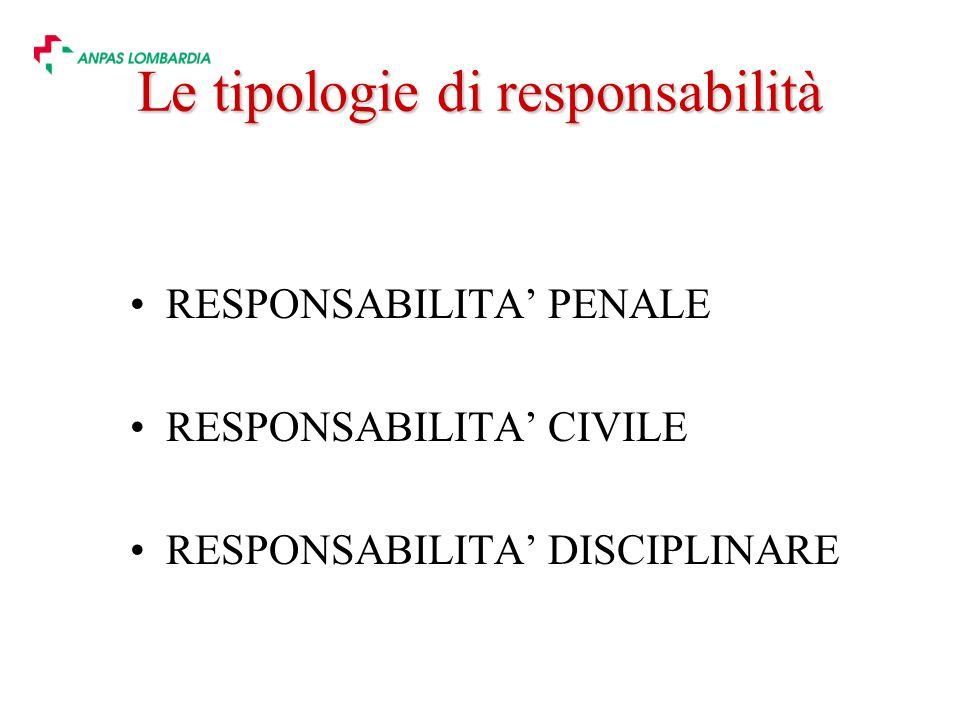Le tipologie di responsabilità