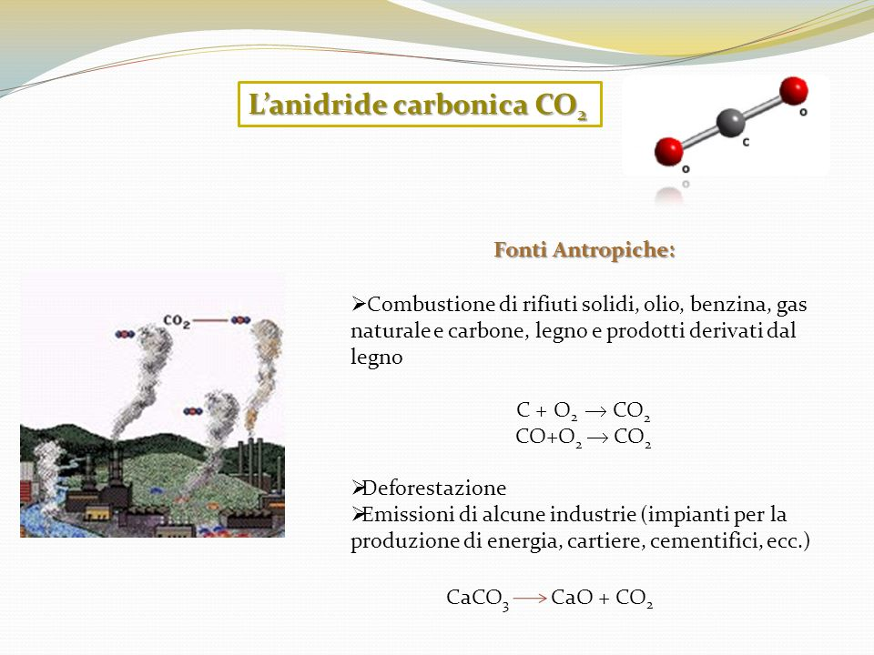 L'anidride carbonica CO2