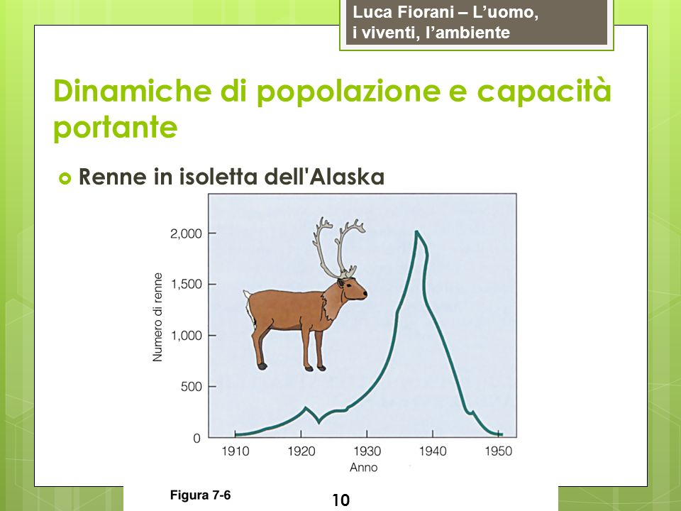 Dinamiche di popolazione e capacità portante