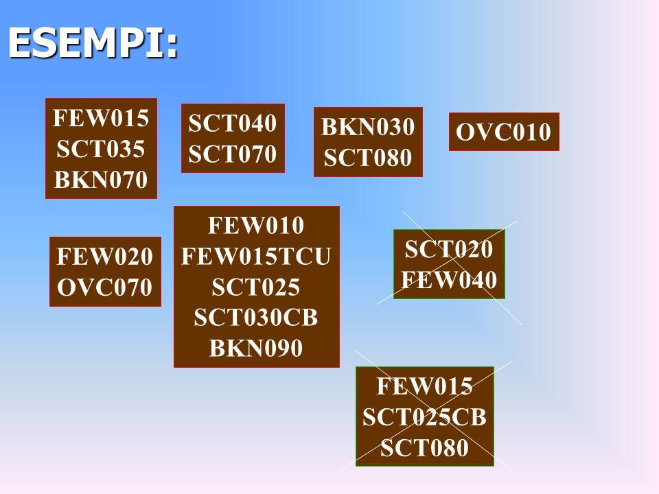 ESEMPI: FEW015 SCT040 BKN030 SCT035 OVC010 SCT070 SCT080 BKN070 FEW010
