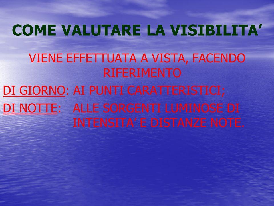 COME VALUTARE LA VISIBILITA'