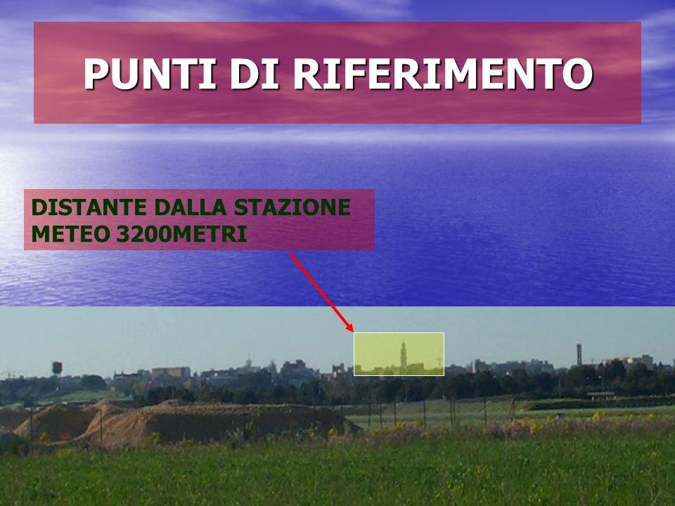 PUNTI DI RIFERIMENTO DISTANTE DALLA STAZIONE METEO 3200METRI