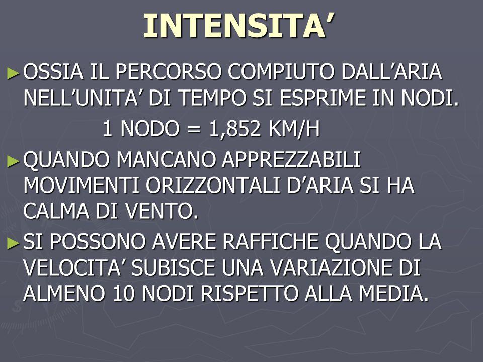 INTENSITA' OSSIA IL PERCORSO COMPIUTO DALL'ARIA NELL'UNITA' DI TEMPO SI ESPRIME IN NODI. 1 NODO = 1,852 KM/H.