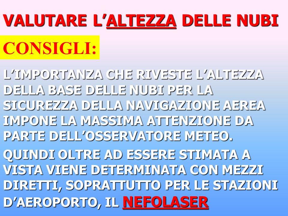 VALUTARE L'ALTEZZA DELLE NUBI