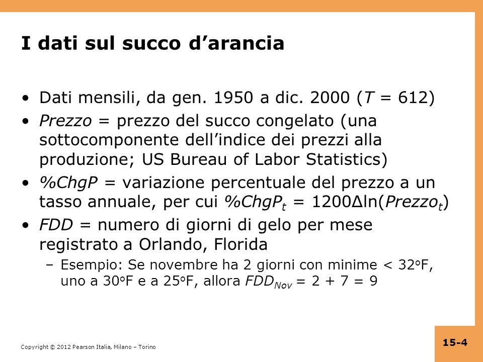 I dati sul succo d'arancia