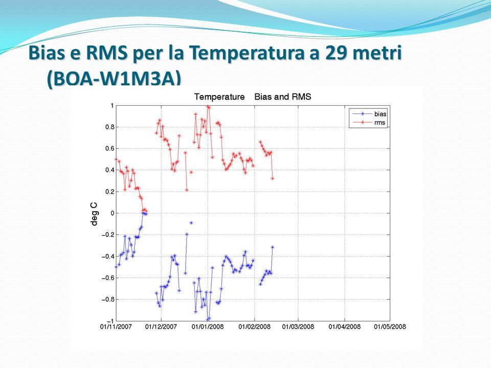 Bias e RMS per la Temperatura a 29 metri (BOA-W1M3A)