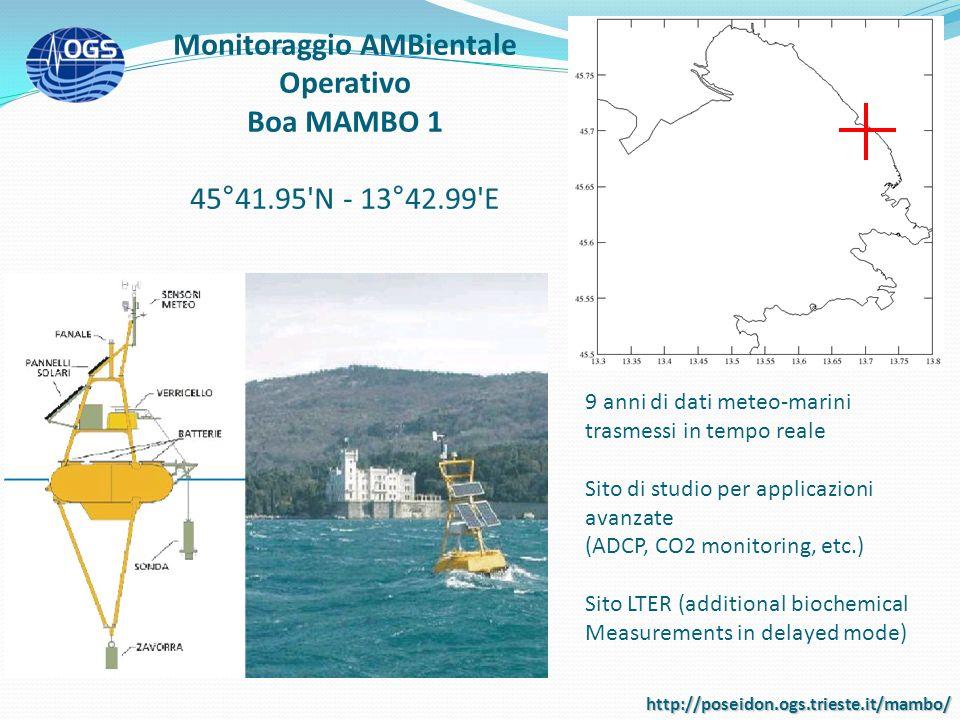 Monitoraggio AMBientale Operativo Boa MAMBO 1 45°41.95 N - 13°42.99 E