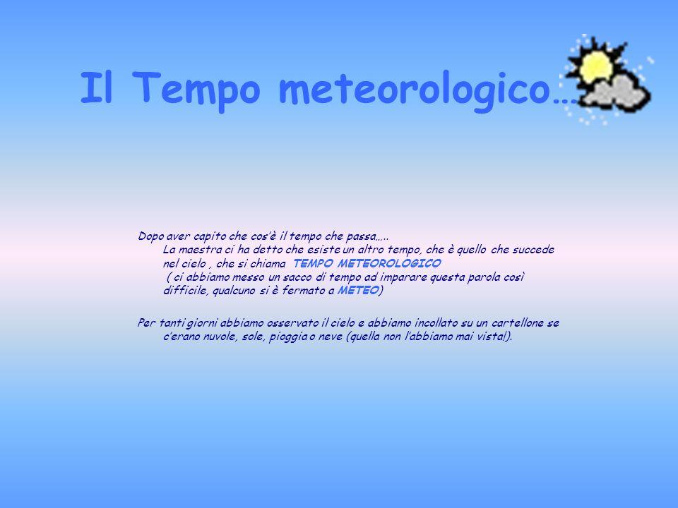 Il Tempo meteorologico….
