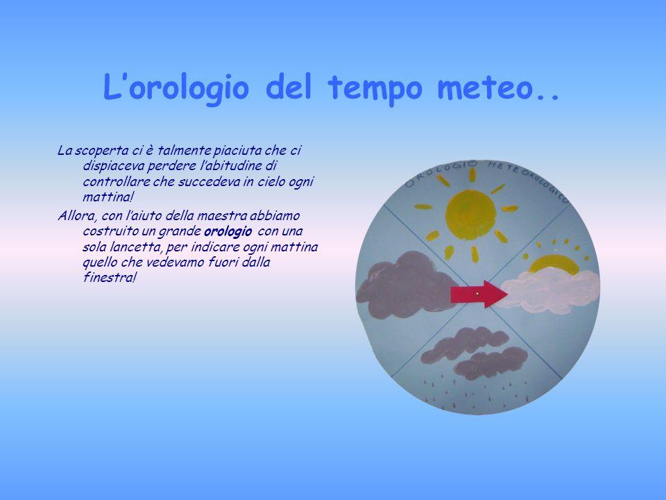 L'orologio del tempo meteo..