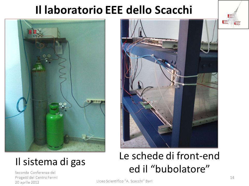 Il laboratorio EEE dello Scacchi