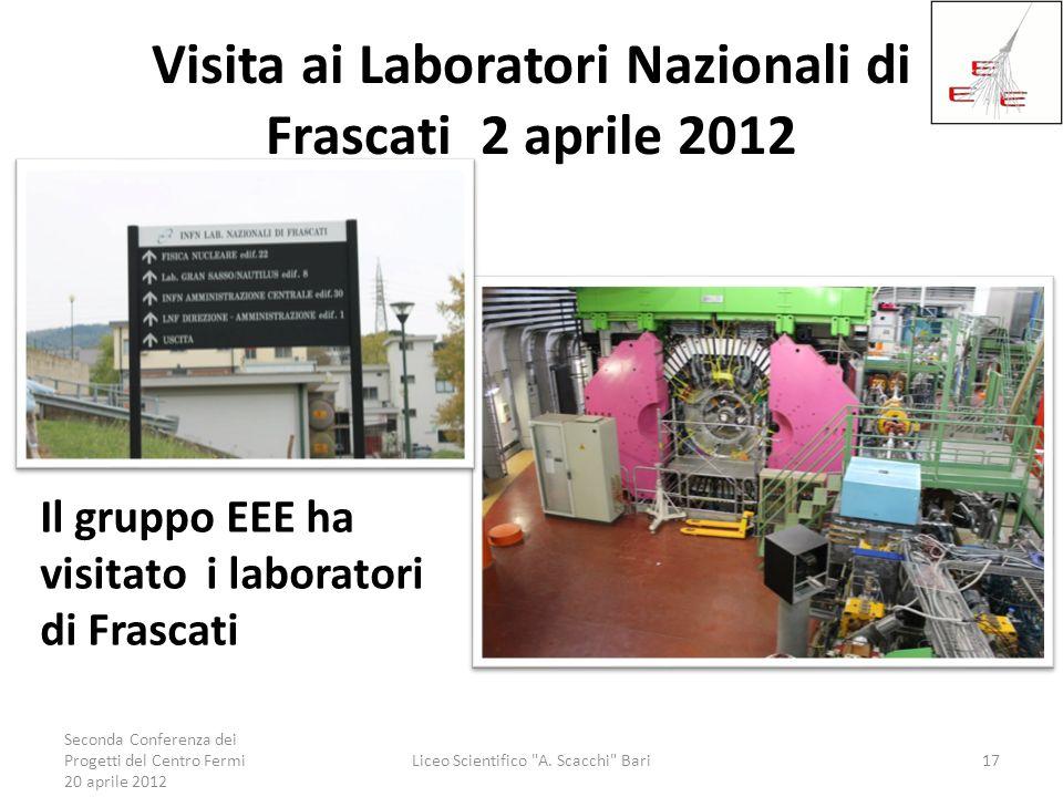 Visita ai Laboratori Nazionali di Frascati 2 aprile 2012