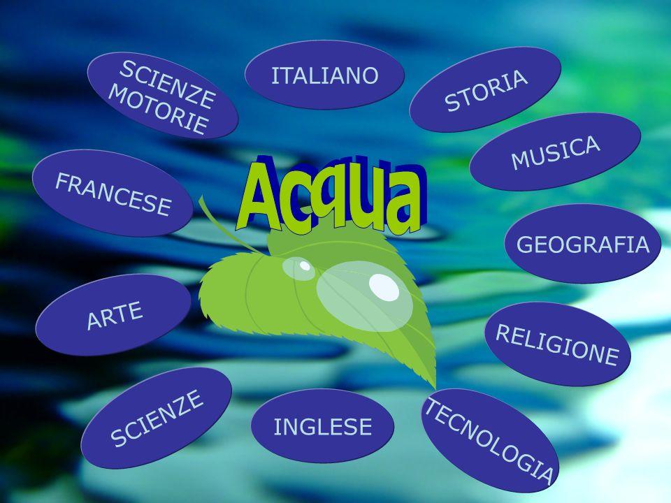 Acqua ITALIANO SCIENZE STORIA MOTORIE MUSICA FRANCESE GEOGRAFIA ARTE