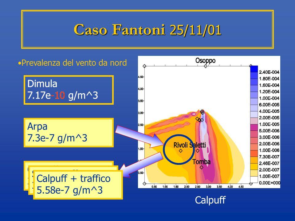 Caso Fantoni 25/11/01 Dimula 7.17e-10 g/m^3 Dimula 7.17e-10 g/m^3 Arpa