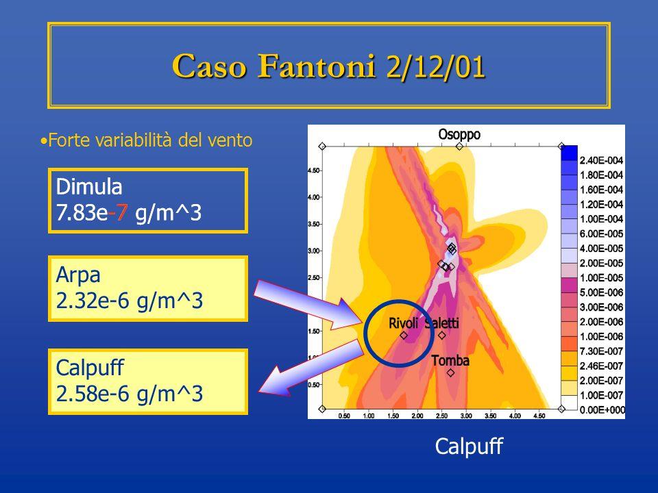 Caso Fantoni 2/12/01 Dimula 7.83e-7 g/m^3 Dimula 7.83e-7 g/m^3 Arpa