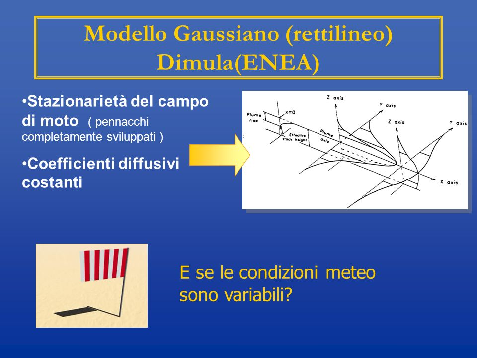 Modello Gaussiano (rettilineo) Dimula(ENEA)
