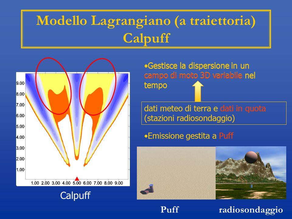Modello Lagrangiano (a traiettoria) Calpuff