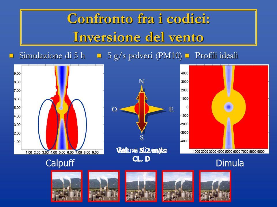 Confronto fra i codici: Inversione del vento