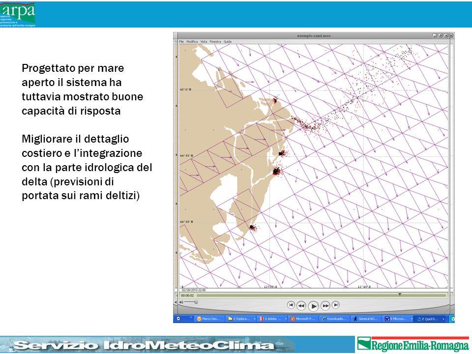 Progettato per mare aperto il sistema ha tuttavia mostrato buone capacità di risposta