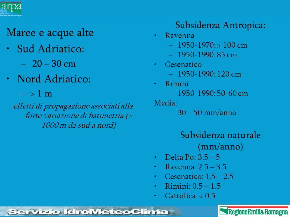 Subsidenza Antropica: