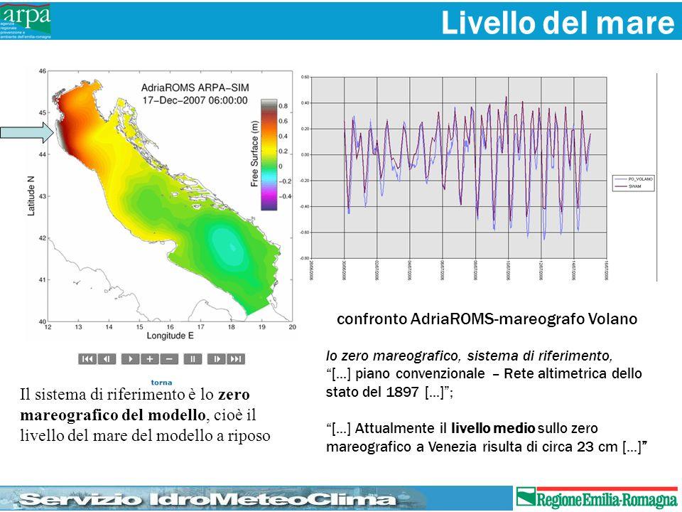 Livello del mare confronto AdriaROMS-mareografo Volano