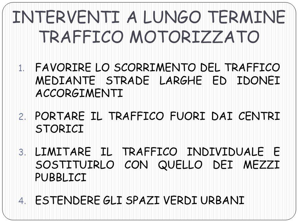 INTERVENTI A LUNGO TERMINE TRAFFICO MOTORIZZATO